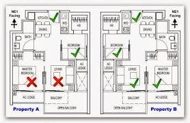 bedroom rules. feng shui bedroom layout rules v