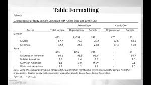 Apa Chart Format Apa Tables Video