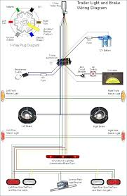 wiring utility trailer lights omniblend Truck Junction Box Wiring wiring utility trailer lights new 7 pin wiring diagram unique electric trailer brakes wiring wiring tail