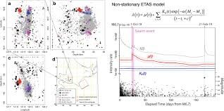 Earthquakes are also classified in categories ranging from minor to great, depending on their. Characteristics Of Seismic Activity Before And After The 2018 M6 7 Hokkaido Eastern Iburi Earthquake Earth Planets And Space Full Text