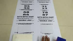 Ghaziabad Chart 2018 Call Whatsapp 6370291933 Satta Matka Ghaziabad Faridabad