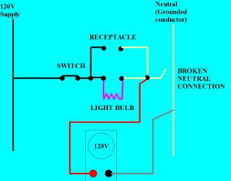 electrical outlet doesn't work and breaker isn't tripped 240v Receptacle Wiring Diagram broken neutral post, open neutral 240v plug wiring diagram