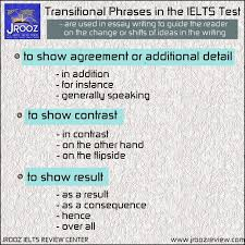 transitional phrases in the ielts test ielts exams tips when your speaking responses and essays have a good content but lacks good flow then your score will surely be compromised in the international english
