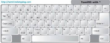 Tamil Phonetic Chart Tamil Keyboard Tamil Typing Keyboard And Typing Instruction