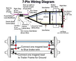 trailer wiring diagram 4 pin wiring diagrams 4 pin to 7 trailer wiring diagram diagrams