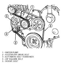Sprinter drive belt diagram
