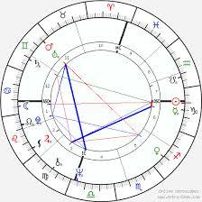 Frank Sinatra Jr Birth Chart Horoscope Date Of Birth Astro