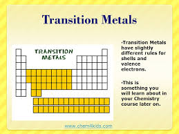 Periodic Table Determining Shells and Valence Electrons - ppt ...