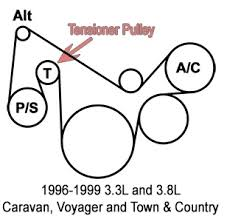 besides Repair Guides   Wiring Diagrams   Wiring Diagrams   AutoZone together with Dodge Grand Caravan  I need a no crank no start diagnosis on as well 2005 Jeep Cherokee V6 Engine   Wiring Diagram For Car Engine additionally SOLVED  Firing order for a 2007 Dodge Grand Caravan 3 8L   Fixya moreover Part 1  How to Test the Coil Pack  2001 2008 Chrysler 3 3L  3 8L further  in addition 02 Dodge Grand Caravan  V6  the problem   starter relay switch together with Dodge Caravan   Starter Motor Testing   Starting System Wiring in addition 1989 Ford 5 0 Engine Pictures to Pin on Pinterest   PinsDaddy additionally 2001 Dodge Caravan Timing Marks Diagram  3 8L EGH V6 Engine. on dodge caravan 3 8l v6 engine diagram