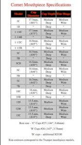Parduba Trumpet Mouthpiece Chart Bach Tuba Mouthpiece Chart