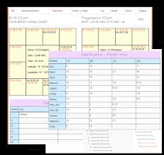 Rva Astrology Software Kp Software Vedic Western
