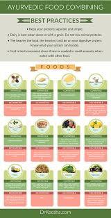 The Hay Diet Food Combining Chart The Hay Diet Food Combining Chart Alkaline Acid Food Chart