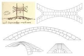 Воссозданный проект <b>Леонардо да Винчи</b> потряс современных ...