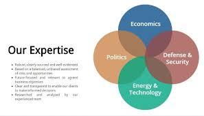 Marianne Godwin - Business Development Executive - Consultant ...