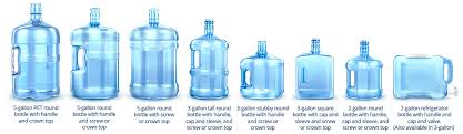 find out more about pcs bottles