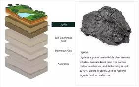 What Are The Different Types Of Coal Quora