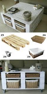 Idée DIY pour une table basse tendance et pas chère en palettes ...