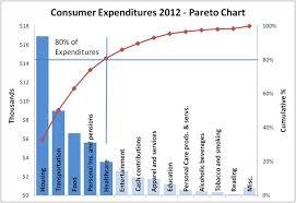 Pareto Chart Maker Bismi Margarethaydon Com