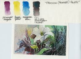 3 color palette for watercolor painting