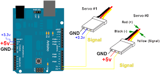 servo wiring diagram arduino servo image wiring arduino multi servo control schematic pyroelectro news on servo wiring diagram arduino