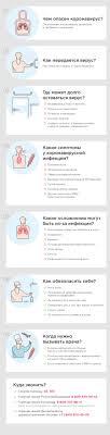 Что нужно знать о коронавирусе и как от него защититься - Газета.Ru