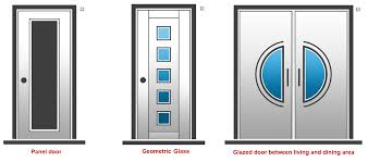 Blog - What Door is the right for your Art Deco House?