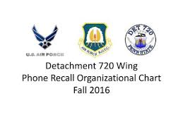 Detachment 720 Wing Organizational Chart Fall Ppt Download