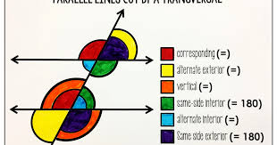 Parallel Lines Cut by a Transversal Poster and Coloring Page ...