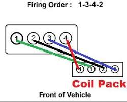 solved need firing order diagram for saturn 1996 fixya engine diagram for saturn sl2 1996