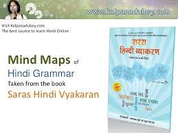 Mind Maps Of Hindi Grammar