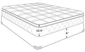 queen mattress bed. Serta Perfect Sleeper Elite Glengate Queen Mattress Set Dimensions Bed