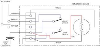 linear actuator wiring linear actuator tal series wiring diagram rows tal series additional information linear actuator wiring linear actuator tal series