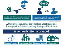 free life insurance quotes unique life insurance velapoint