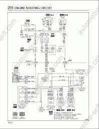 mitsubishi fuso electrical diagram mitsubishi scania irizar wiring diagram wiring diagrams on mitsubishi fuso electrical diagram