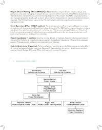 11 12 Church Organizational Structure Se Chercher Com