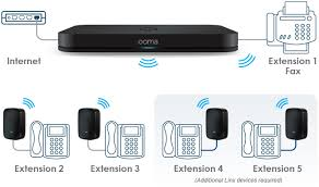 for office all pages ooma the number transfer process takes approximately 10 business days from the time you confirm your transfer request if you would like to transfer your