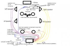 bmw 5 series e60 speakers wiring diagram bmw diy wiring diagrams audio setup for bmw e60 520d 2008 5series net forums