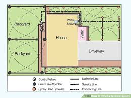 how to install a sprinkler system pictures wikihow image titled install a sprinkler system step 1