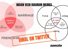 Venn Diagram Meme Viral On Twitter Indians Coming Up With Desi Version Of