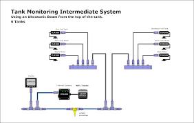 maretron tank level monitor tlm100 intermediate system