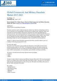 Market Research Global Commercial And Military Parachute