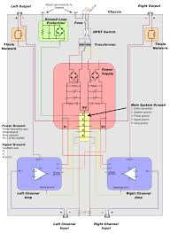 a complete guide to design and build a hi fi lm3886 amplifier wiring diagram amplifier subwoofer the wiring layout is just as important as the pcb layout and grounding layout use the diagram below as a guide for wiring the various parts together