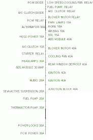 abs modulecar wiring diagram page 2 ford taurus 2004 fuse box diagram