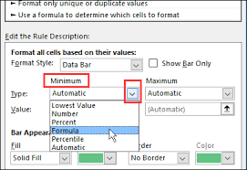 Excel In Cell Bar Chart Excel Data Bars Conditional Formatting