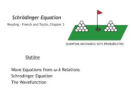 schrödinger equation outline wave equations from ω k relations