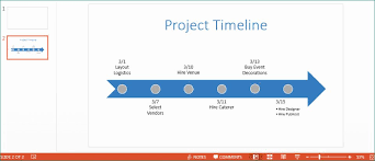 high level project schedule project timeline powerpoint template briskifo luxurious high level