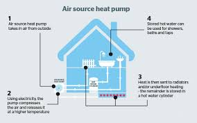 hot water tank wiring diagram on hot images wiring diagram schematics Hot Water Heater Wiring Schematic hot water tank wiring diagram 11 pressure tank wiring diagram dryer wiring diagram wiring 220 hot electric hot water heater wiring schematic