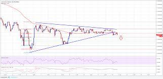 Eth Btc Analysis Ethereum Price To Decline Vs Bitcoin
