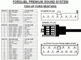 99 mustang radio harness wiring diagram 93 mustang wiring harness at 1994 Ford Mustang Wiring Harness
