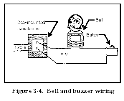 fm 5 424 theater of operations electrical systems design and layout if more than one buzzer and push button are to be installed they are paralleled the first signal installation a typical wiring schematic diagram for